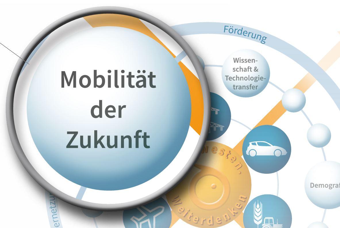 Grafik mit Schriftzug Mobilitat der Zukunft und einer Grafik im Hintergrund, die Inhalte des Themas aufgreift
